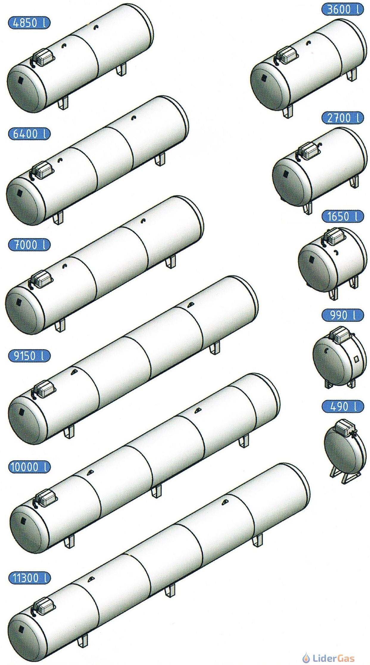 Niesamowite Wymiary zbiorników na gaz płynny - LiderGas QE33